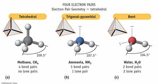 Ch2cl2 Molecular Geometry | www.pixshark.com - Images ...